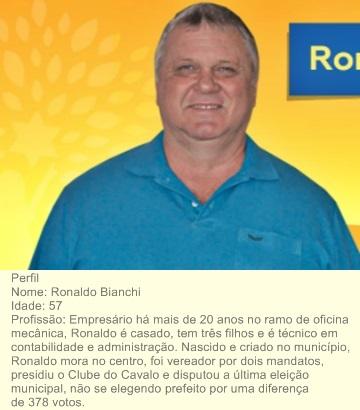 Ronaldo Bianchi quer disputar a Prefeitura novamente em Alfredo Chaves