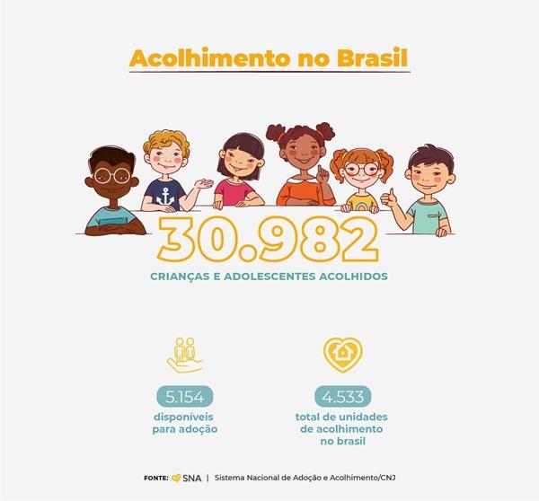 Acolhimento Brasil 1 m